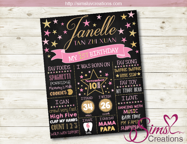TWINKLE TWINKLE LITTLE STAR THEME MILESTONE BOARD | BIRTHDAY CHALKBOARD POSTER