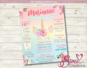 UNICORN MILESTONE BOARD | MAGICAL BIRTHDAY CHALKBOARD POSTER