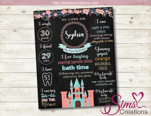 PRINCESS THEME MILESTONE BOARD | PINK PRINCESS BIRTHDAY CHALKBOARD POSTER