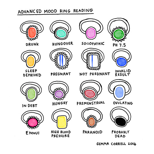 Advanced Mood Ring Reading
