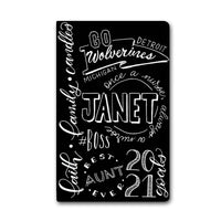 hand painted journal with lots of personalized words and phrases to make a word collage in white lettering of all different styles