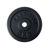 5kg Weight Plates (Pre-Order) - Club Medical