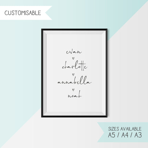 FAMILY NAMES - CUSTOMISABLE