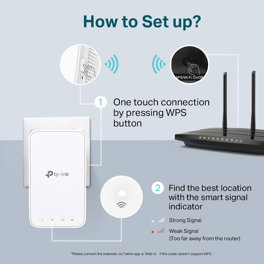 Repetidor de Sinal WiFi TP-Link RE300 AC1200