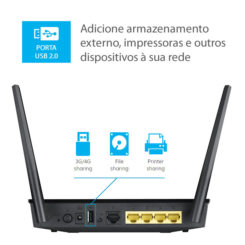 Asus RT-AC51U Router Wireless AC750 433Mbps USB 4 portas