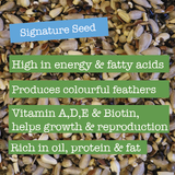 Signature Seed -  Natural Wild bird food and seed mixes - for Small Garden Birds