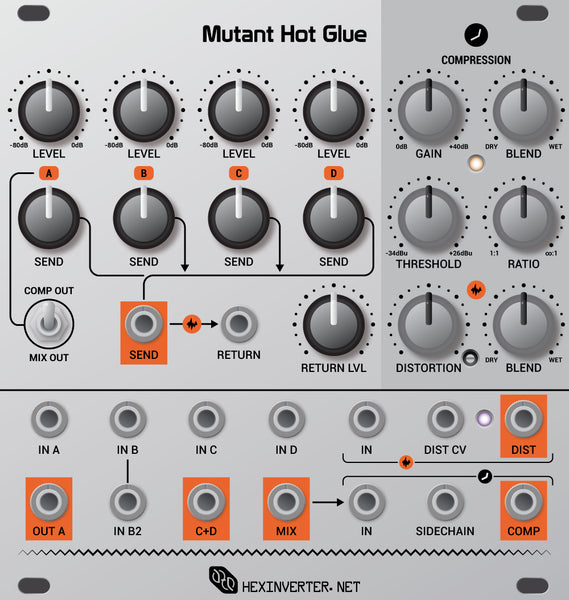 [Hexinverter] Mutant Hot Glue (Analog Bus Mixer with Effects)