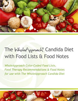 Candida Diet Food Lists