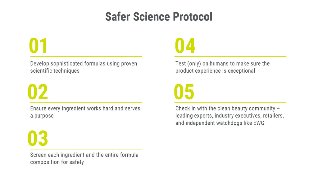 type:A deodorant Safer Science Protocol approach to clean beauty