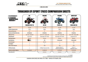 Thrasher Sport Quads for Kids