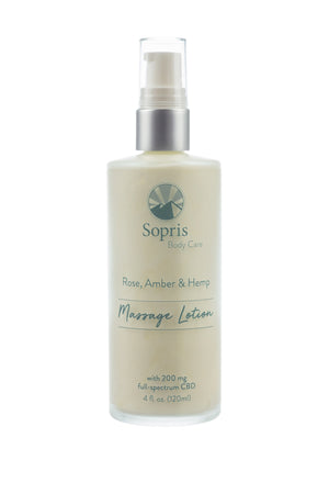 Sopris Massage Lotion