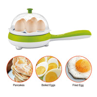2in1 Mini Frying Pan with Egg Steamer (PPE702), Multi Cooker, PowerPac, PowerPacSG- PowerPacSG