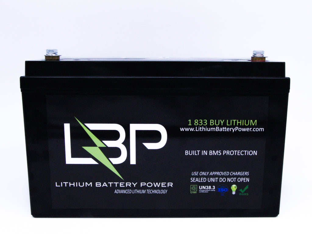 Do You Know What's Inside of That Lithium Battery?