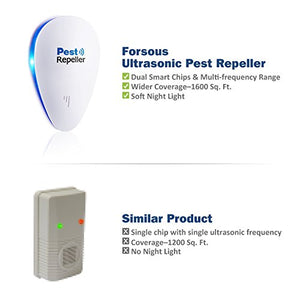 [2018 UPGRADED] Ultrasonic Pest Control Repeller - Electronic Mice Repellent In