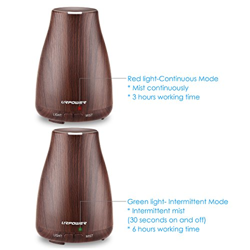 URPOWER 2nd Version Essential Oil Diffuser Aroma Essential Oil Cool Mist with 7