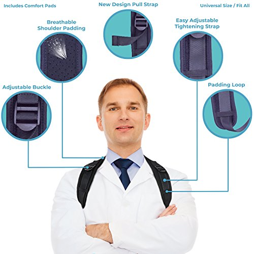 Posture Corrector for Men Under Clothes