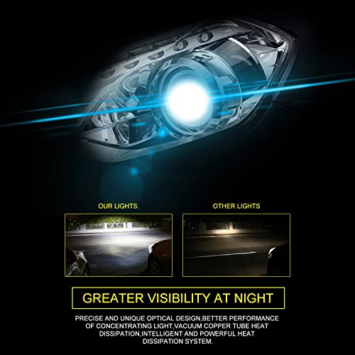 AUTO ROVER H11 LED Headlight bulbs, 42W 6000K 10400Lumens Super Bright H8 H9 CSP