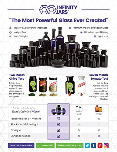 Infinity Jars 30 Ml (1 fl oz) Pocket Size Black Ultraviolet Glass Screwtop Jar