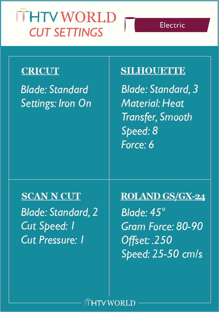 Siser Easyweed electric cut settings chart