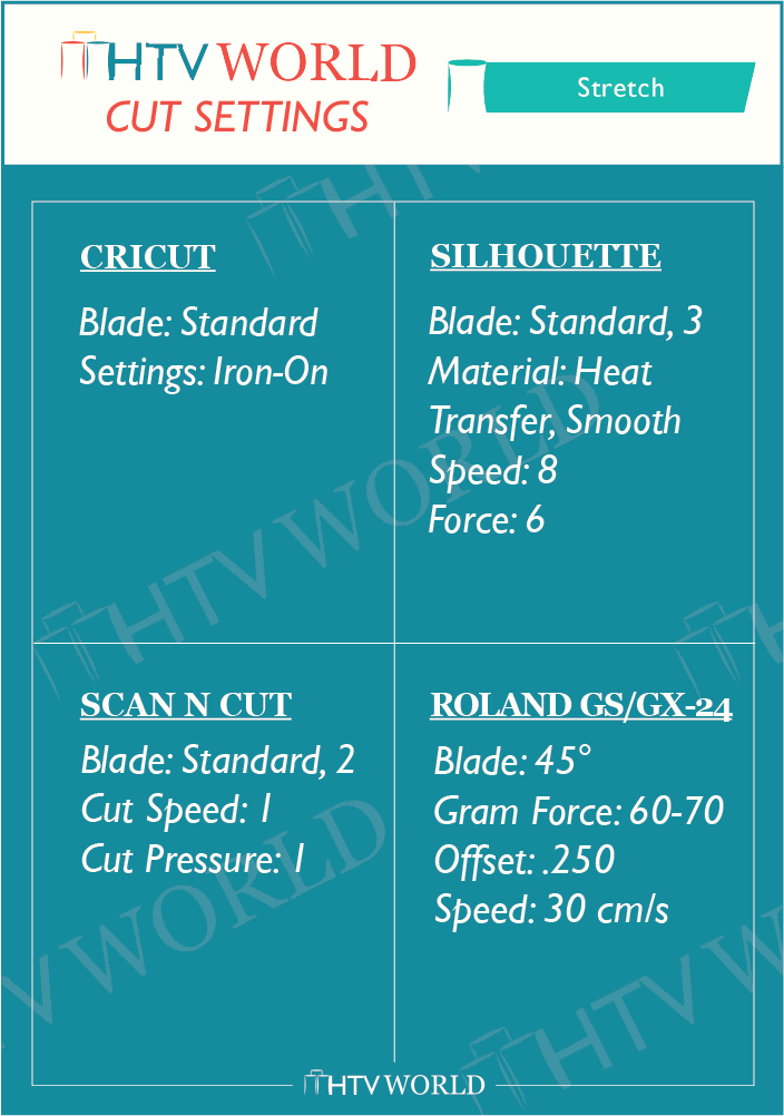 easyweed stretch cut settings chart