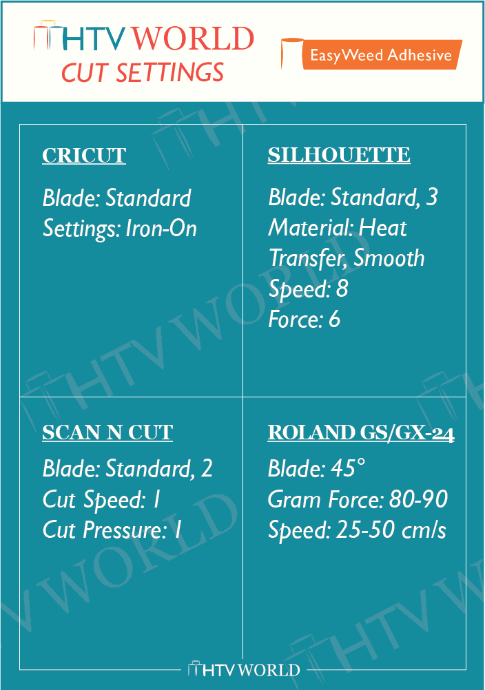 EasyWeed Adhesive Cut Settings Chart