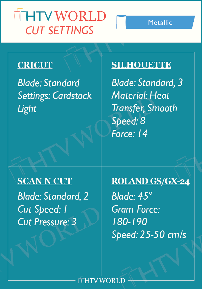 siser metallic heat transfer vinyl cut settings chart