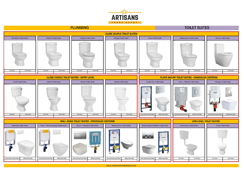 Distribution Boards & MCBs
