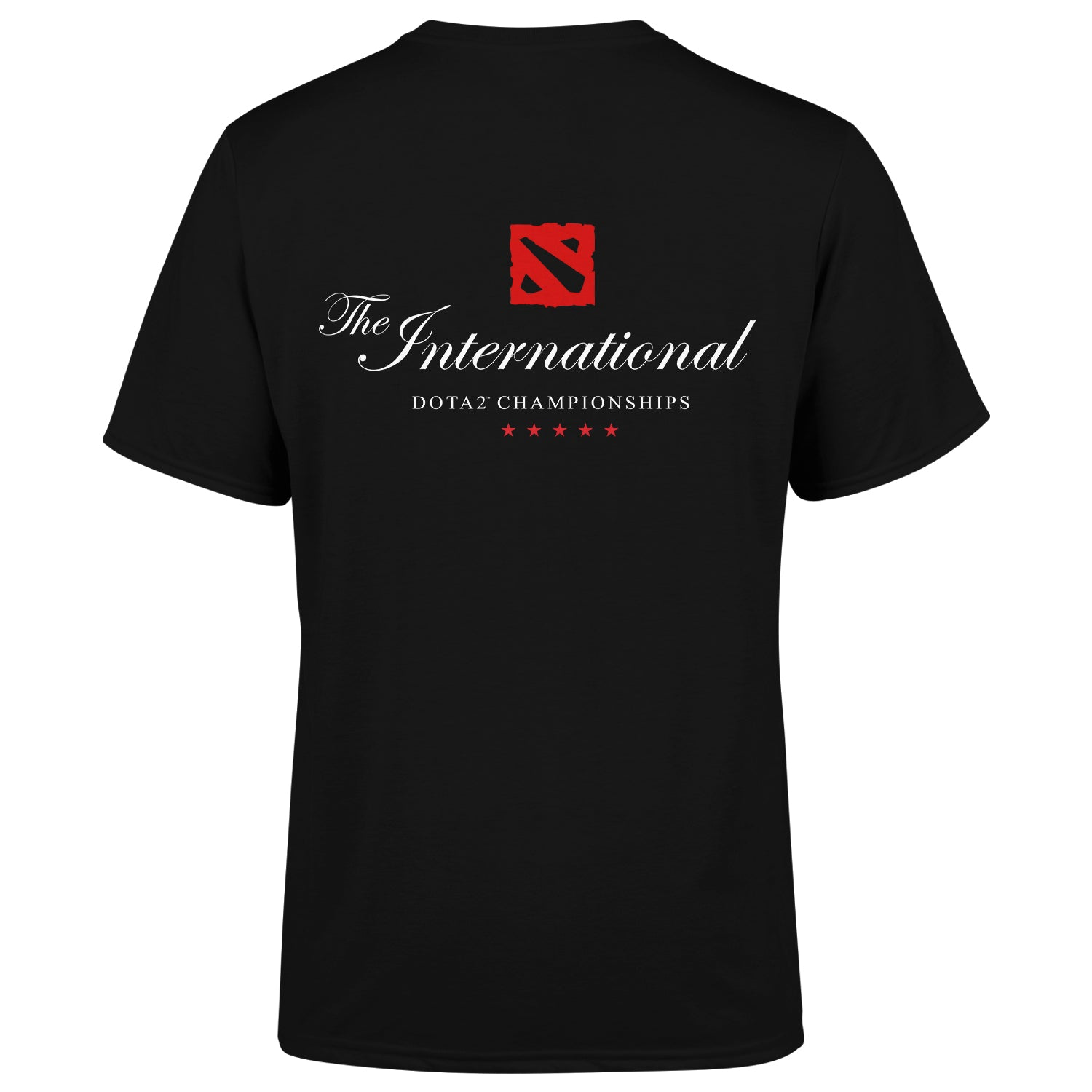 Dota 2: The International