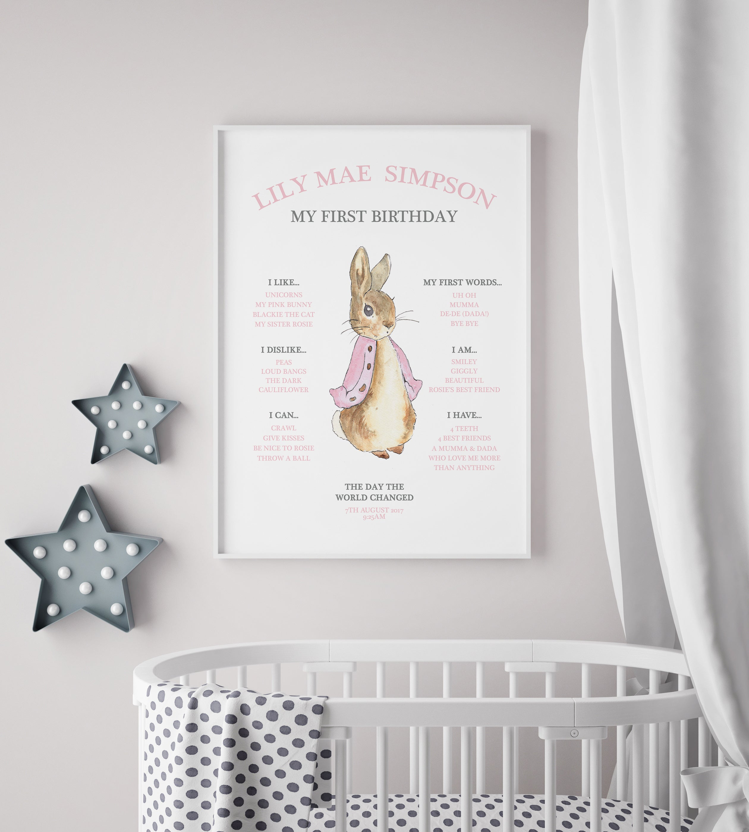 Personalised Peter Rabbit Birthday – Little Print Paper Co