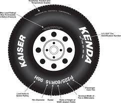 TIRE TECH: NORTH AMERICAN LOAD & PRESSURE MARKINGS