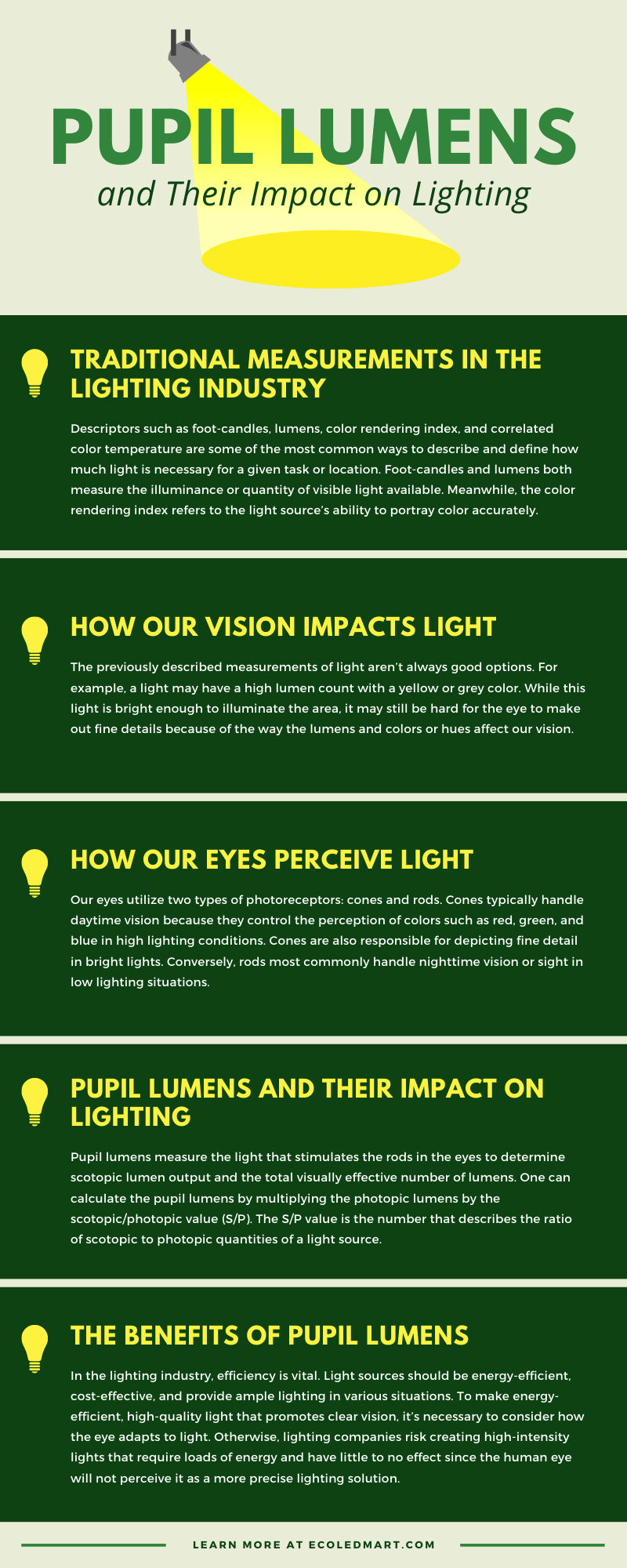 Pupil Lumens and Their Impact on Lighting