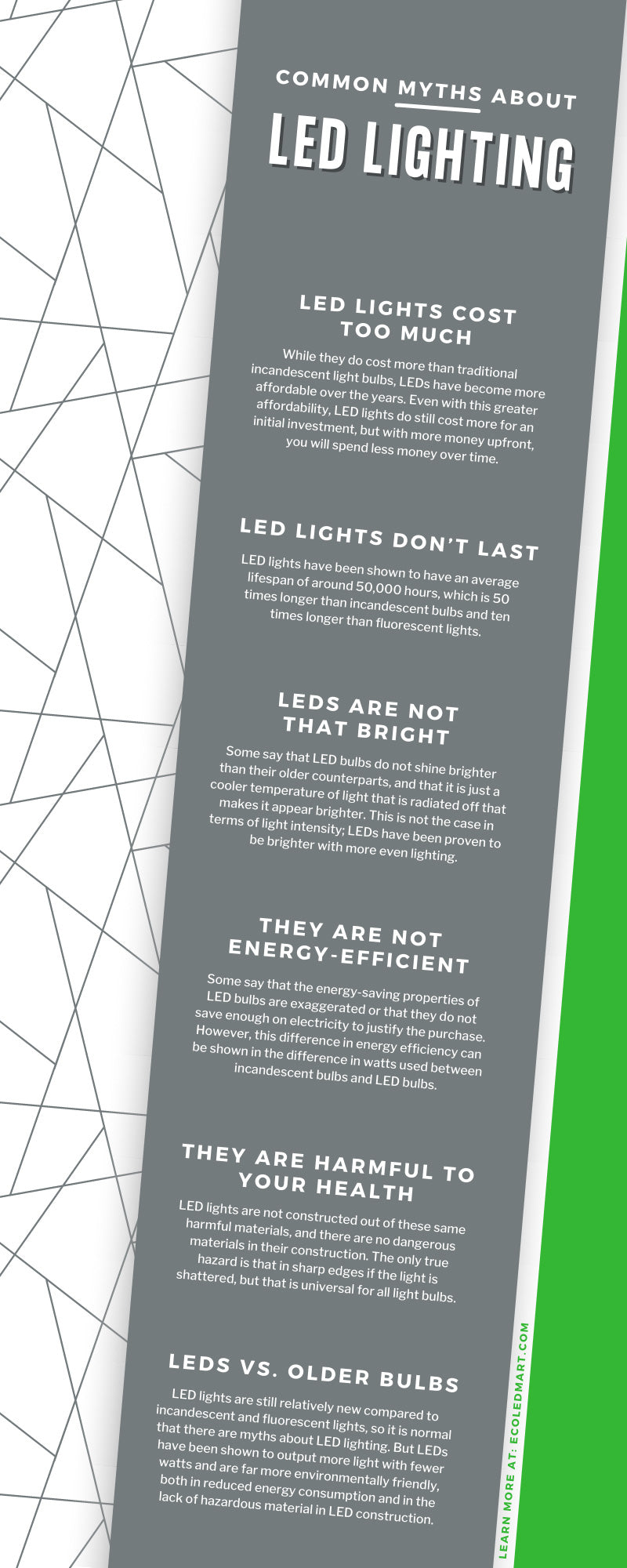 Common Myths About LED Lighting