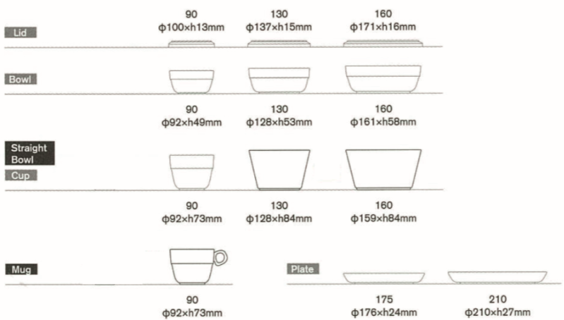 Size Chart for our sustainable tableware - Lids, Bowls, Straight Bowls, Mugs