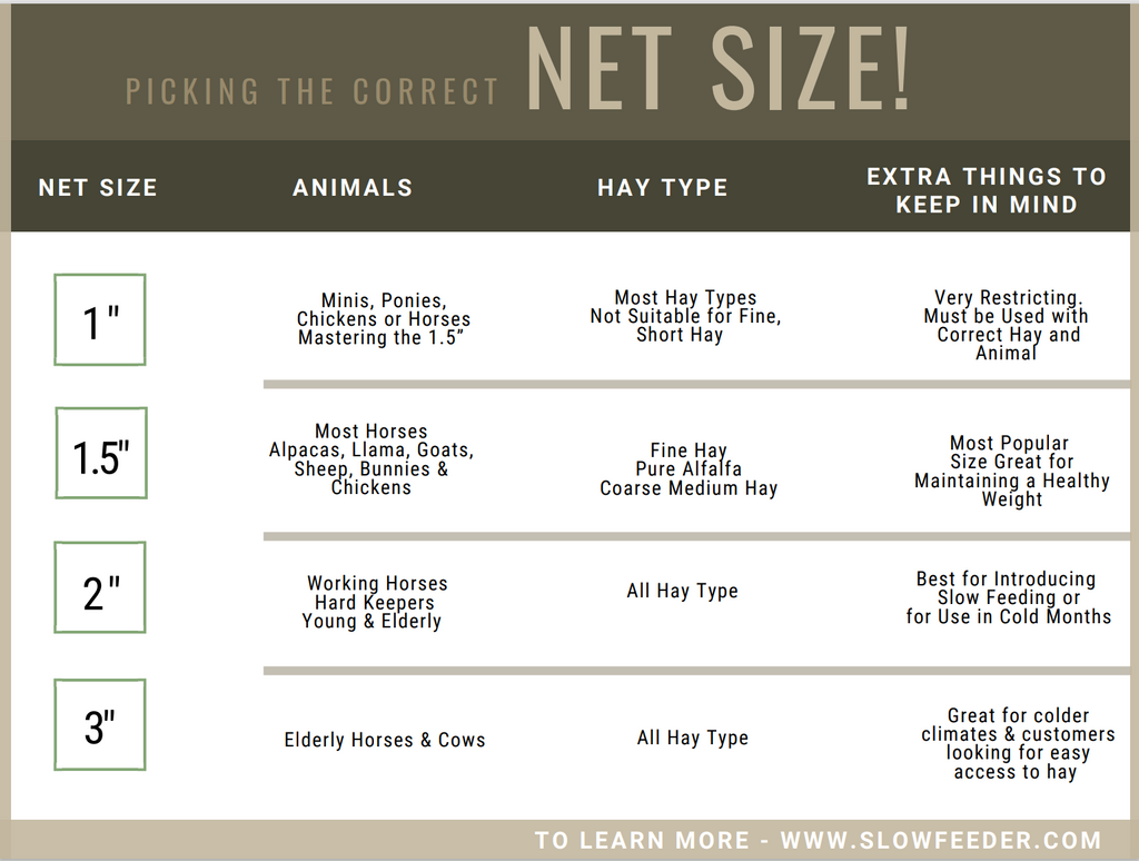 Net guide - Slow hay feeder nets
