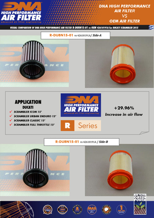 DNA Air Filter for Ducati Scrambler