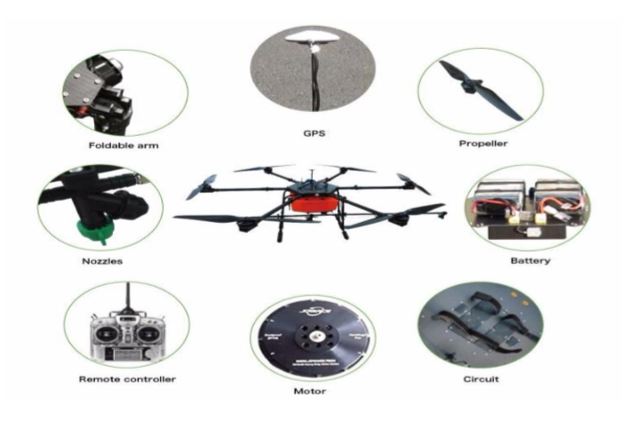 TTF Agricultural Drone T1 Black hawk 10L / 16L - Drones Collection