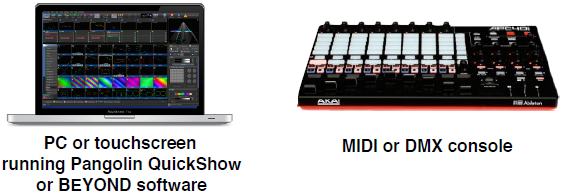 PC and MIDI device