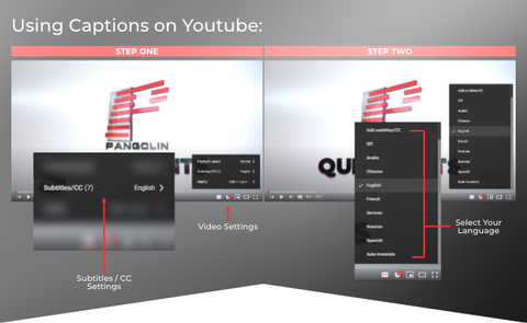 Graphic showing how to use captions on YouTube