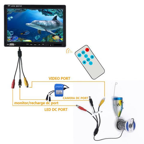 the HD DVR system Fishing Underwater Camera Fish Waterproof Camera Fishing Games