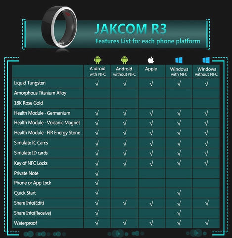some Jakcom R3 Smart Ring features