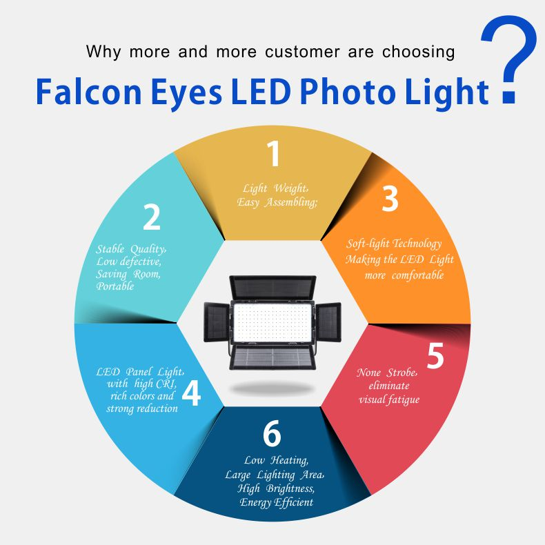 Falcon Eyes 200W RX-736 RGB 2000K~9999K Color Temperature Portable LED Video Light Lamp Rollable Cloth Studio Lighting Panel