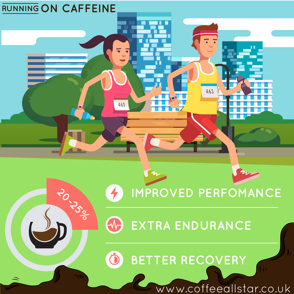 Running on coffee Infographic