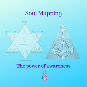 soul mapping, soul contract reading, human design, awareness, power