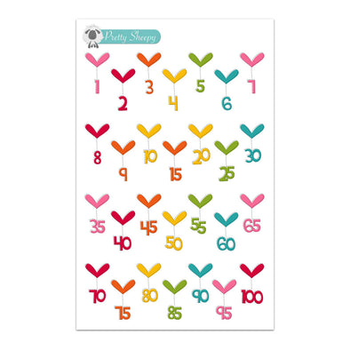 Weight Loss Milestones Goals Numbers Planner Stickers