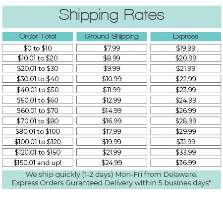 shipping rates chart