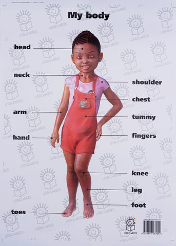 English poster of little black girl with cornrows- parts of the body
