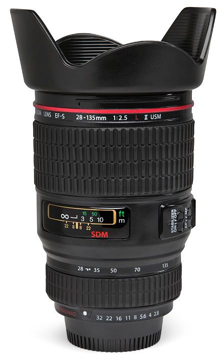 DSLR Camera Mug With Lid, Unique Gift - The ShopCircuit