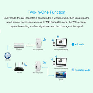 Wireless WiFi Repeater and Signal Booster - Bargainsfan