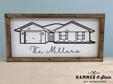6/05/2019 (6:30pm) Real Estate Mixer Workshop (Southern Pines)