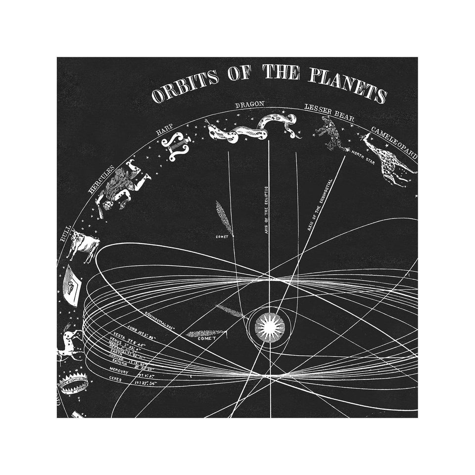 ASTRONOMY 101 Art - ORBITS OF THE PLANETS